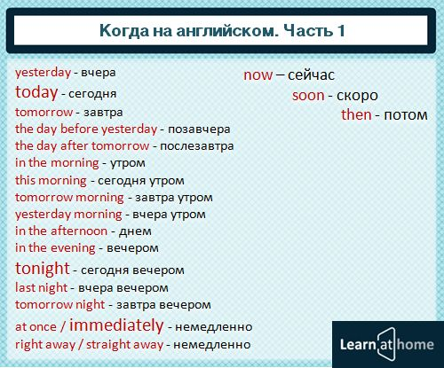 Как сказать когда по-английски http://www.learnathome.ru/grammar/time-markers.html #Vocabulary #English