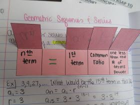 One of my last Algebra 2 units before state testing was arithmetic and geometric sequences and series. Our students are given the formulas ...