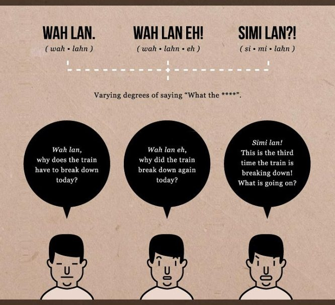 essay on singlish Next we will present three interesting examples of singaporean poems that deal with the issue of singlish 3 writing singlish essays in caribbean.