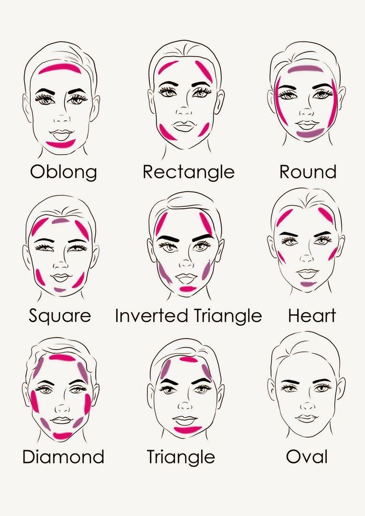 http://2.bp.blogspot.com/-b1M6O3QSxfk/Uws5iPtJ72I/AAAAAAAAAZg/q8ql3FAC0QM/s1600/Face+chart.jpg Face shape chart