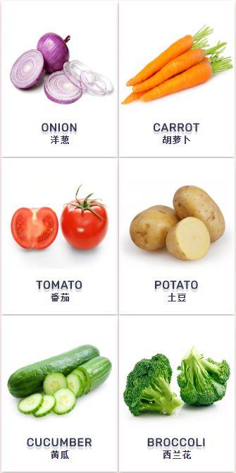 1000 images about vegetables in english on pinterest - Verduras lista de nombres ...