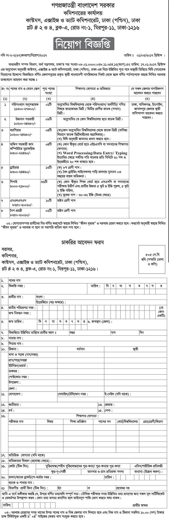 79 Vacancy  Ministry of Finance Job Circular
