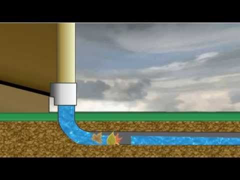 1000 Images About Yard Drainage French Drains On