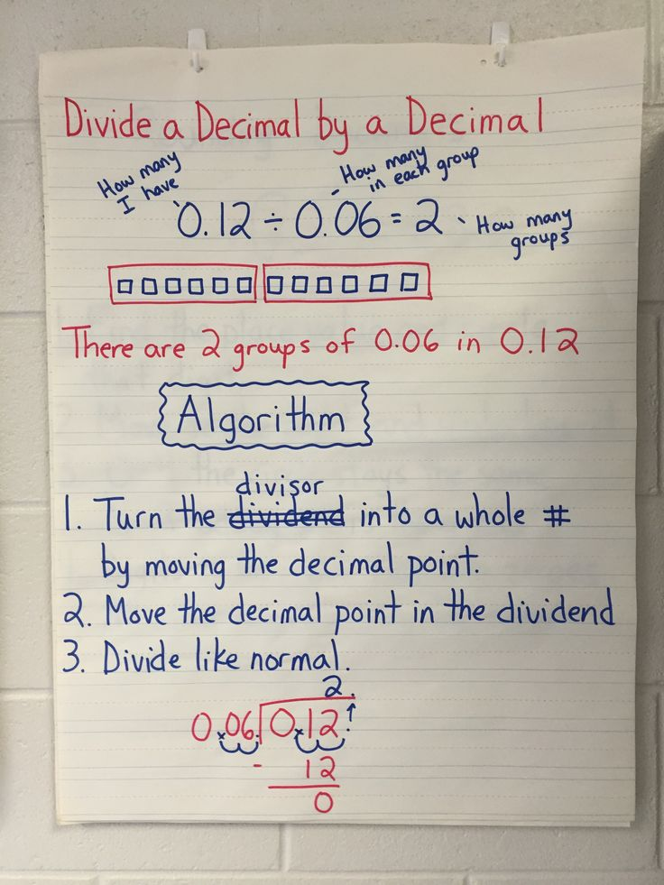 Dividing Decimals Unit Dividing decimals, Math charts