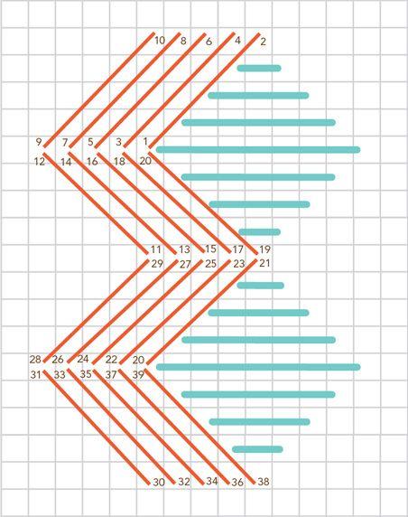 Needlepoint: Fancy Stitch - Diagonal & Diamond stitches __ the purl bee