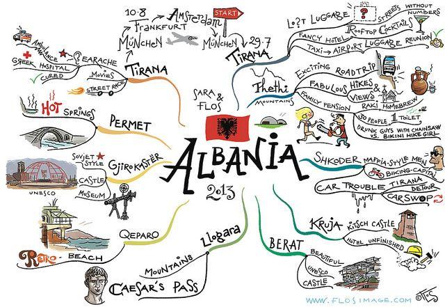 Just Albania ;)
