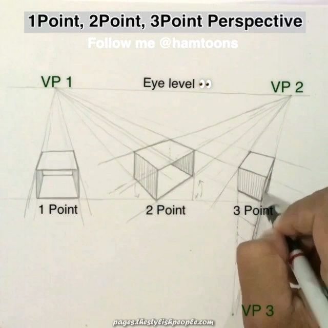 Incredible 1 Level Perspective 2 Level Perspective And Three Level Perspective Perspective Drawing Lessons Perspective Drawing Architecture 1 Point Perspective