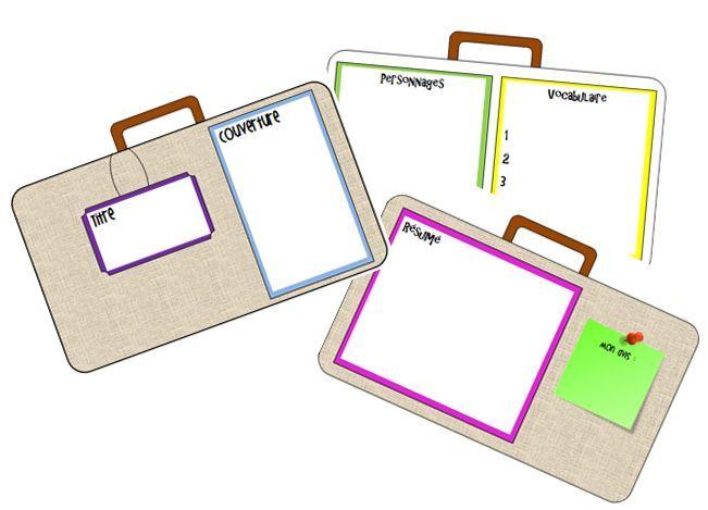 Les valises littéraires: Class, Classroom Ideas, Daily
