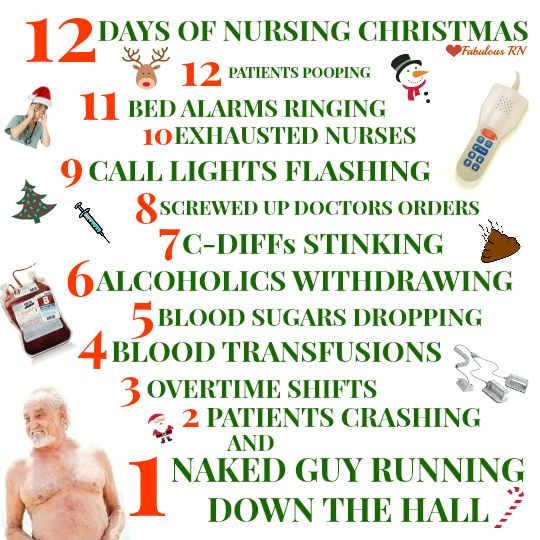 12 days of nursing Christmas. Nurse humor. Nursing funny. Registered nurses. Nurse christmas. RN. Medical xmas.
