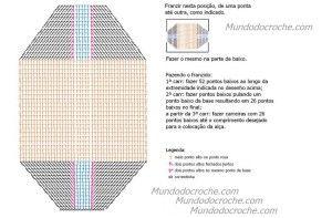 Foto do gráfico da bolsa de crochê acima