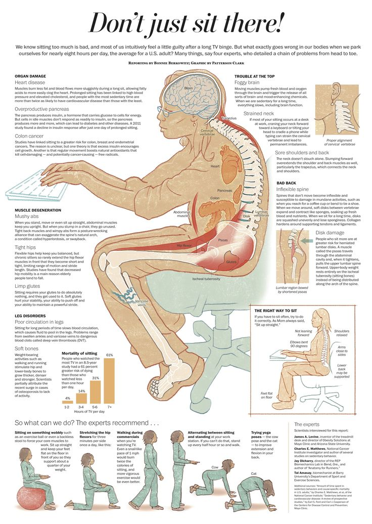 Deadly Issues That No One Ever Told You About Sitting