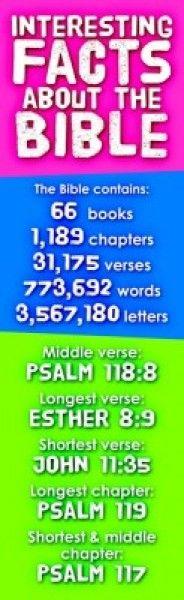 Amazing Facts - AFCOE Discipleship Training Program