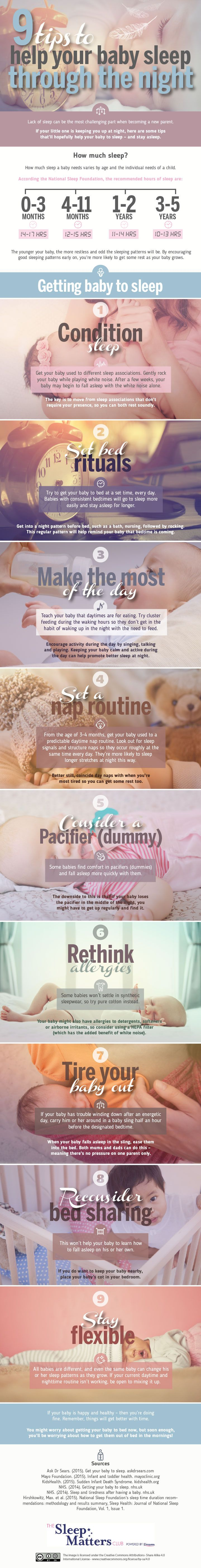 9 Tips To Help Your Baby Sleep Through The Night, an infographic from The Sleep Matters Club