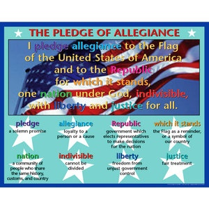 Pledge of Allegiance meaning poster