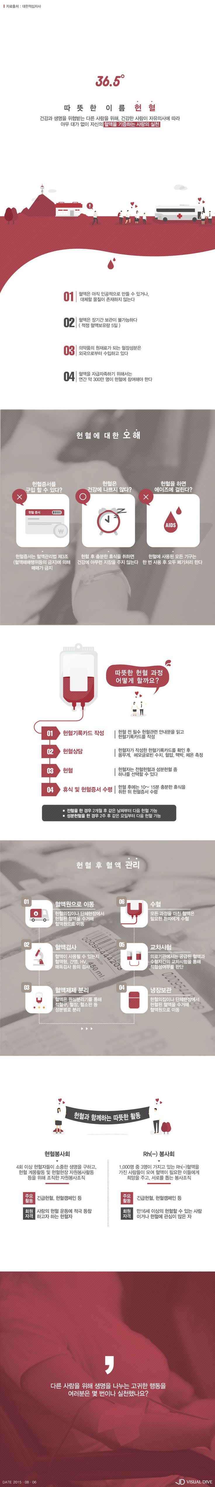 '36.5℃의 사랑' 헌혈 참여하세요 [인포그래픽] #Blood / #Infographic ⓒ 비주얼다이브 무단 복사·전재·재배포 금지