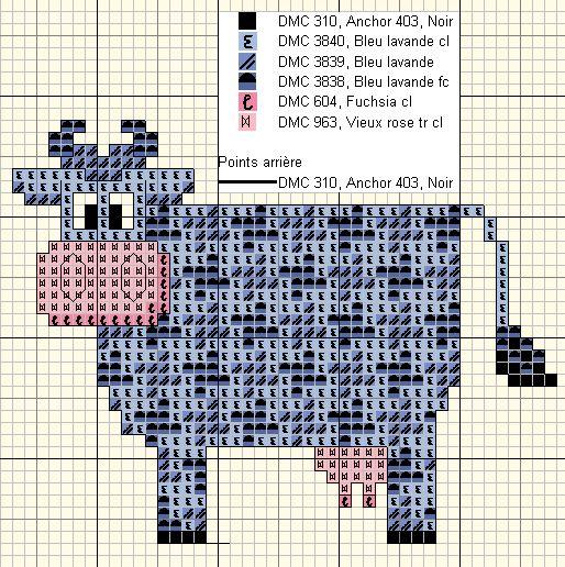 Vache pied de poule