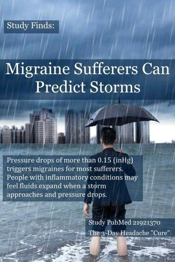 Celebrity Migraine Sufferers - Migraine Relief Center