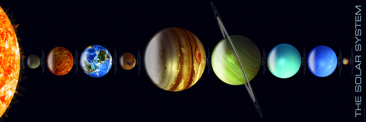 Planets Solar System Puzzle - Pics about space