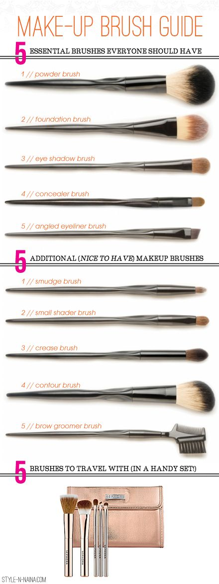 A cool breakdown of what makeup brushes do what.