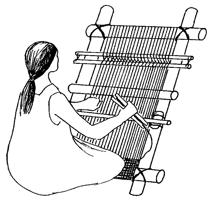 DIY looms and weaving info