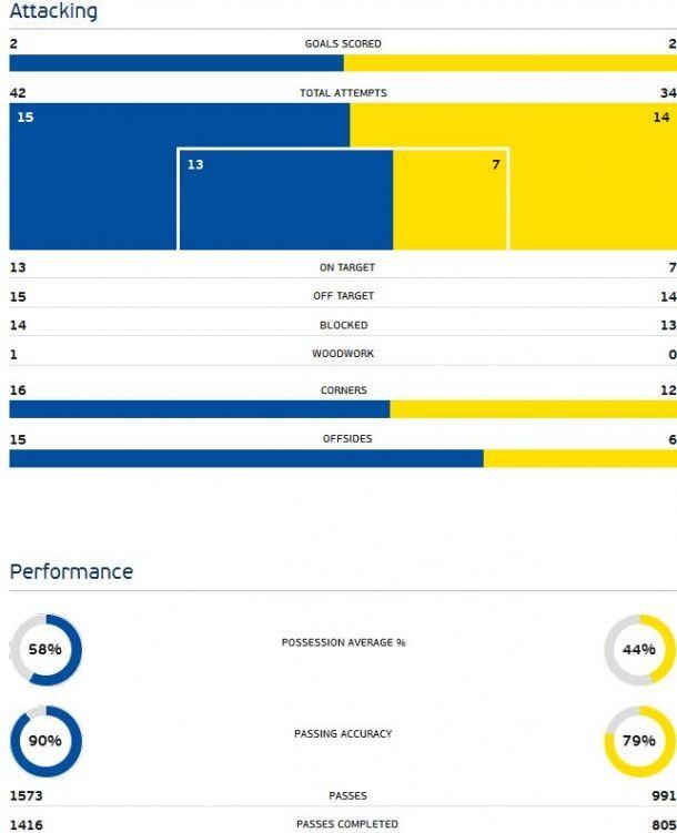 Avancronică şi pronosticuri de la laur1985: Elveţia vs Polonia, ponturi pariuri EURO 2016 - PariuriX.com