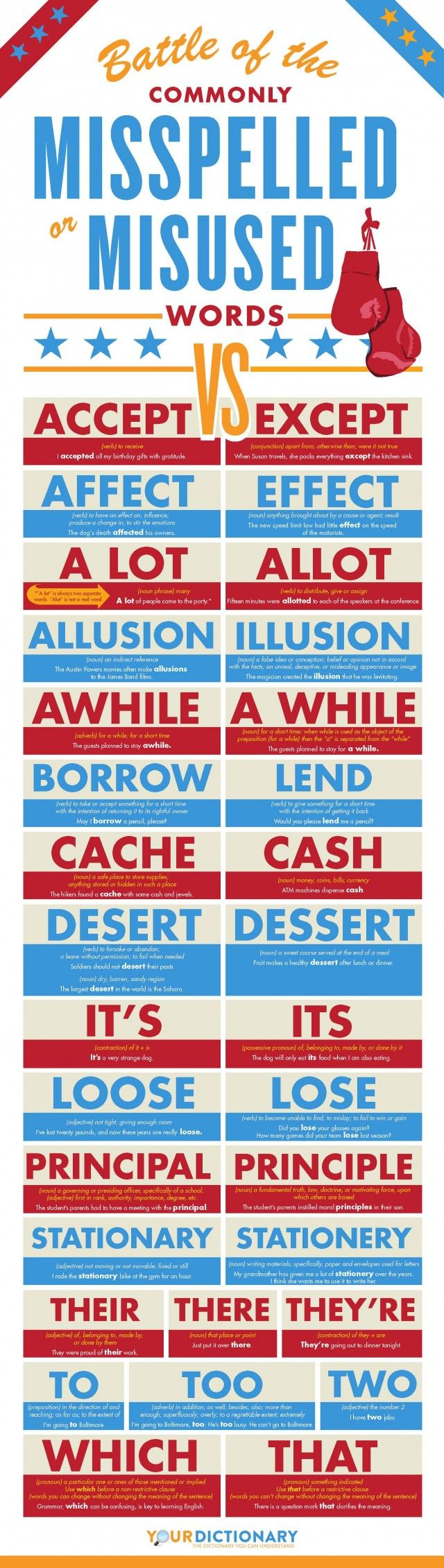 Commonly Misspelled or Misused Words [Infographic] | Daily Infographic