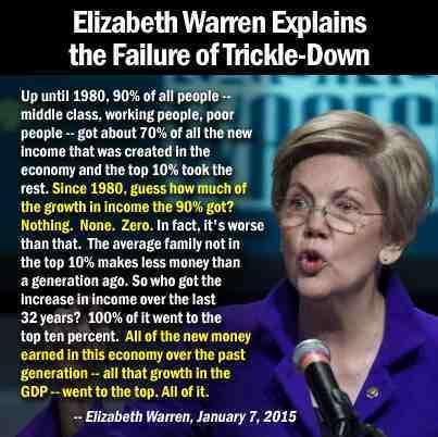 elizabeth-warren-explains-the-failure-of-trickle-down