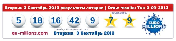 Tuesday 3rd September Euromillions Results www.eu-millions.com