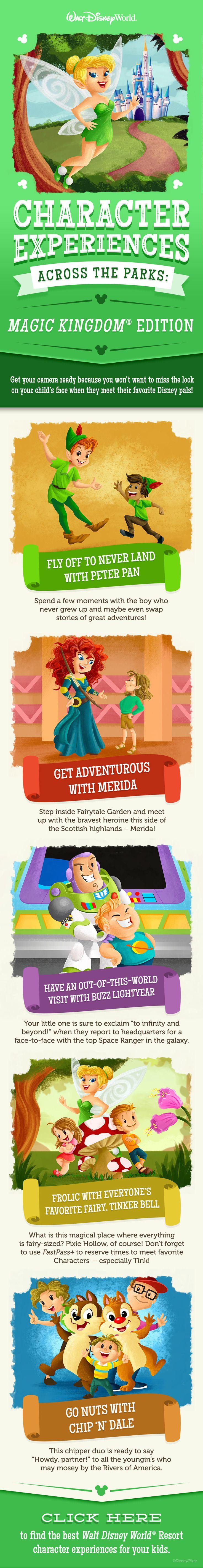 Walt Disney World character experiences you won't want to miss at Magic Kingdom!