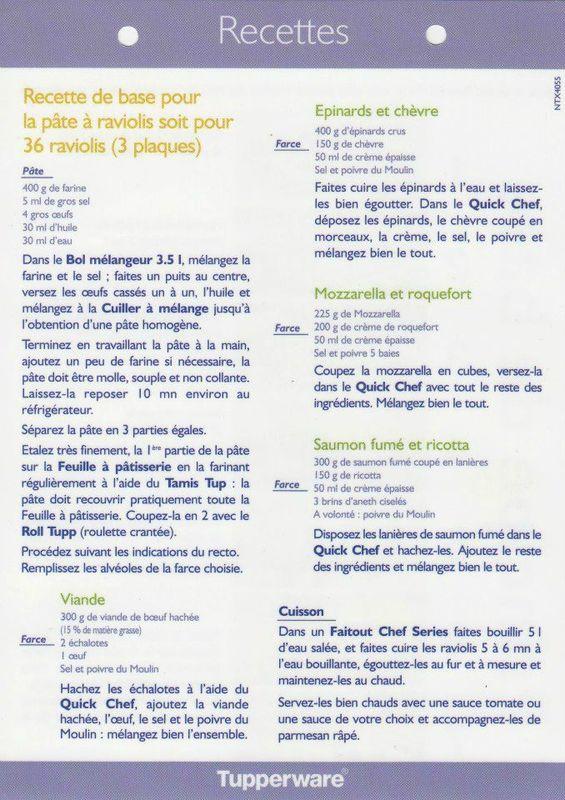 Ravioles - Recettes Tupp