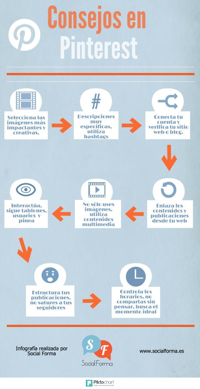 Consejos para tu perfil de #Pinterest. #infografia #RedesSociales