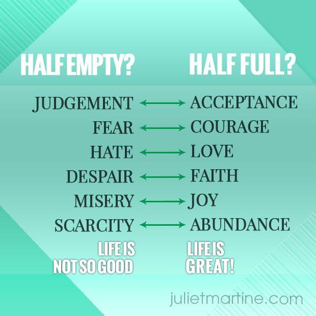 Half empty or Half full? #ManifestationIntelligence http://www.julietmartine.com.au/