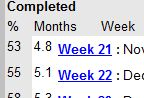 I have been so confused about 40 weeks vs. 9 months and this website finally made it understandable.