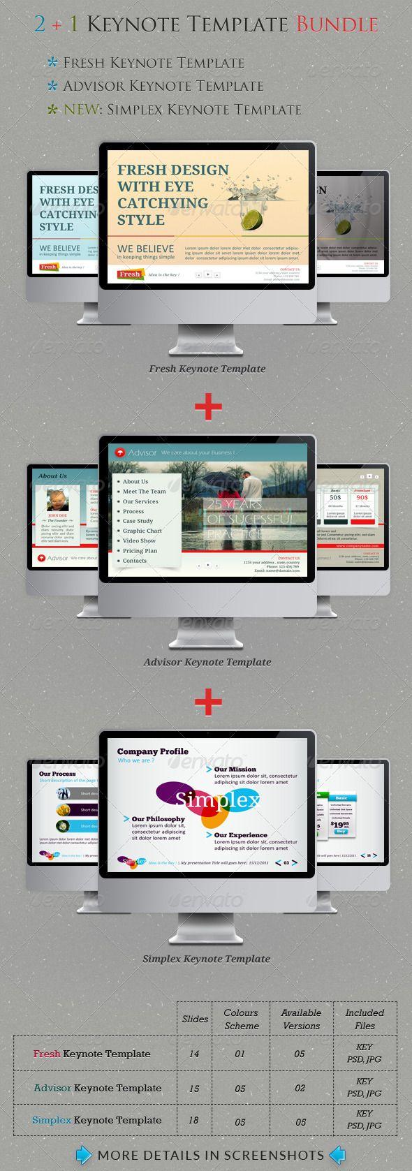 22 best Keynote Presentation images on Pinterest | Keynote template ...