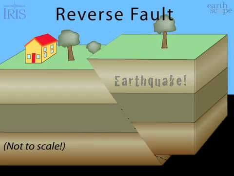 1000 Images About Faults And Boundaries On Pinterest