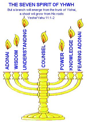 Yeshua Menorah | Menorah Meaning                                                                                                                                                                                 Más