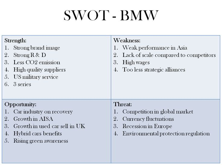 Swot analysis for professional development Research paper Help