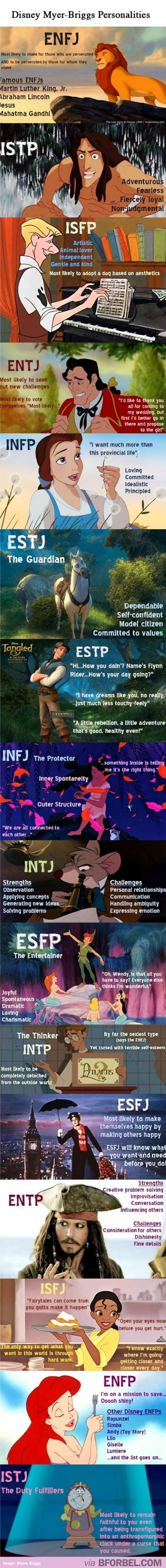 Uber Geeky Disney Character Myers Briggs Personalities...I'm Pocahontas!