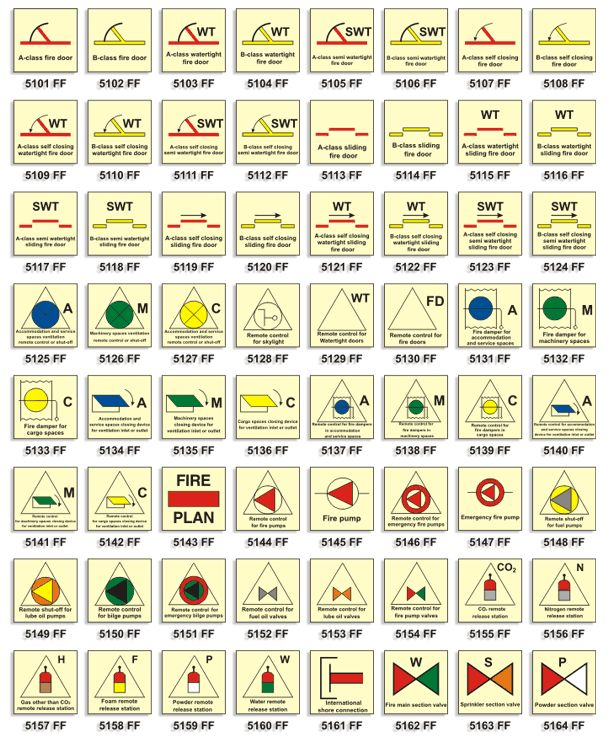11 Best Stickers Images On Pinterest Icons Symbols And Safety Posters