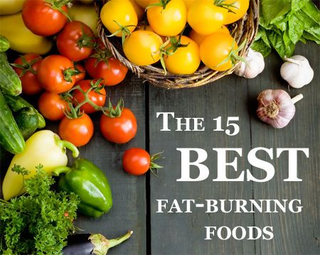 Fat burning process in the body