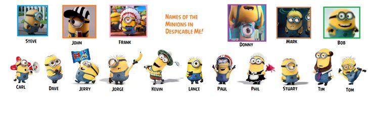 Minion names | Minion names, Minion characters names ... | 736 x 225 jpeg 30kB