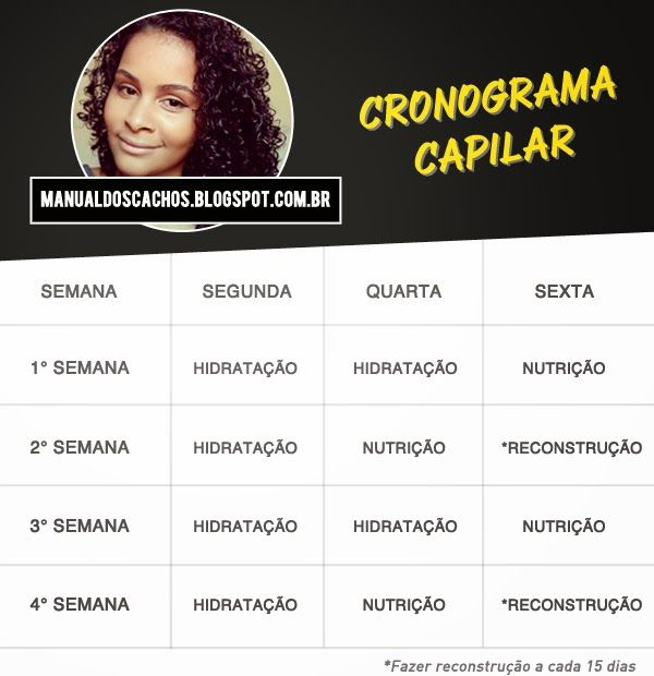 Tudo sobre o cronograma capilar no Manual dos Cachos http://manualdoscachos.blogspot.com.br
