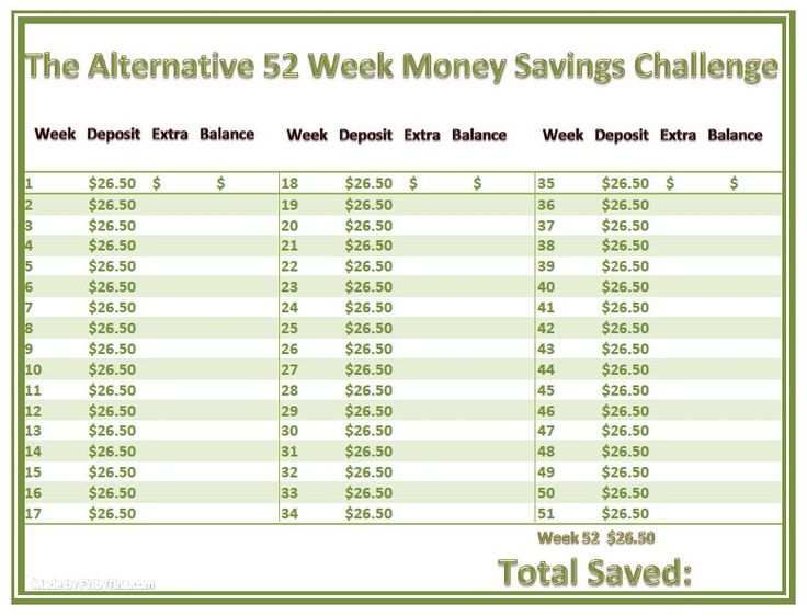 52 Week Money Saving Challenge Alternative Plan Printable ...