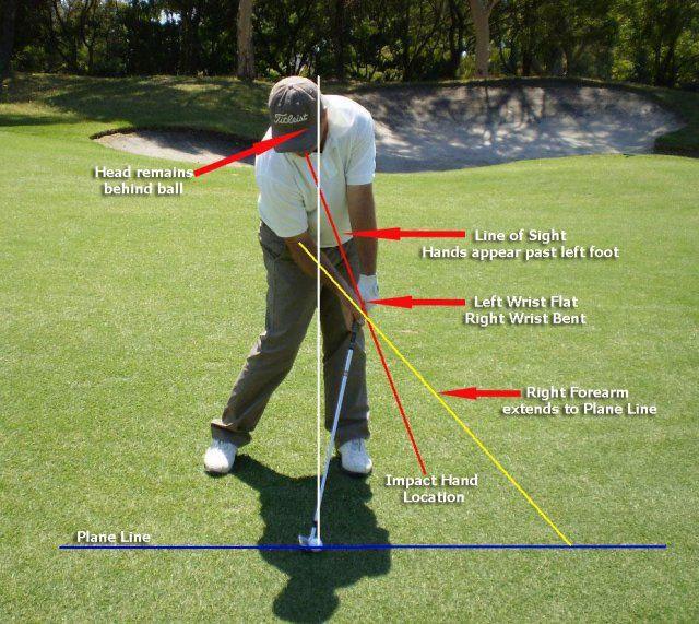 Körperhaltung beim #Golfen! #kgc #golf #tipp #haltung #perfekt