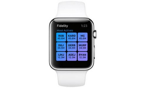 in der CH noch nicht mal auf dem Markt und schon hat die Apple Watch diverse Finanz-Apps. Allen voran die ZKB.