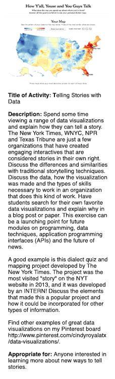 Cindy Royal, Ph.D., Associate Professor, Texas State University #newsengagementday