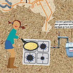 Waar komt water vandaan? En hoe werkt electriciteit?
