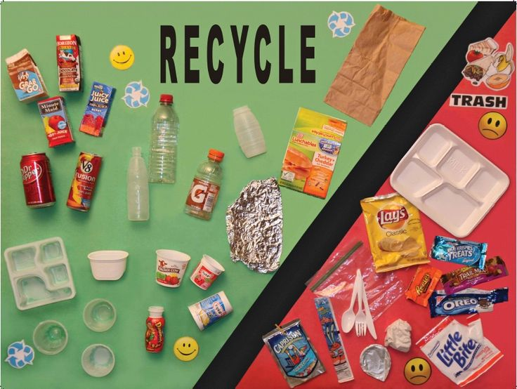 Free Recycling Posters for Schools | Print a lunchroom ...