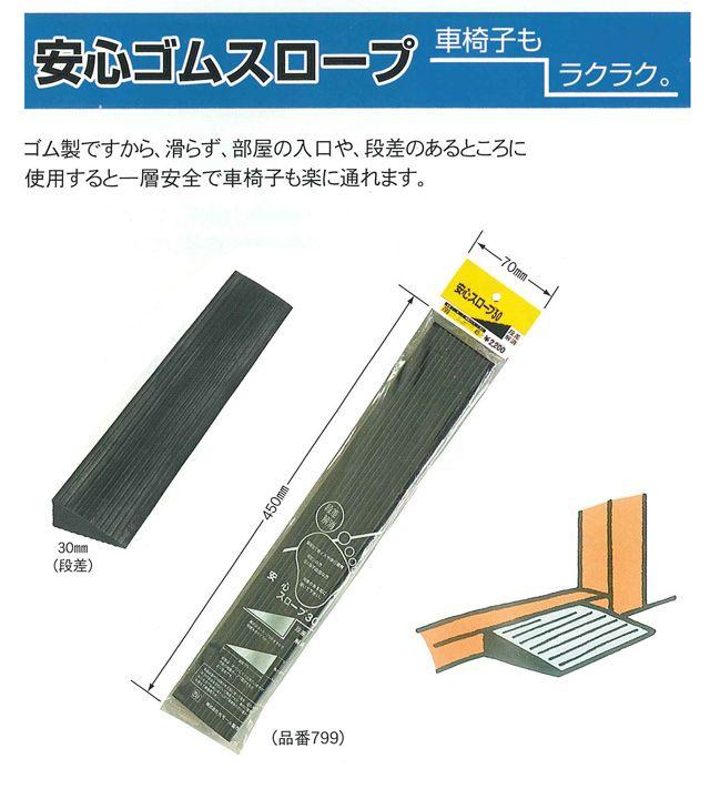 【楽天市場】シクロケア製安心ゴムスロープ長さ450mmタイプ(1本)ゴム製だから滑りにくく部屋の入口や、段差のあるところに使用で一層安全で車いすも楽に通れます。[日本製][バリアフリー][軽量アルミ][施設の段差][送料無料]:ポポイ