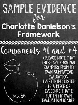 This download includes sample pieces of evidence to include in your evaluation (based on Charlotte Danielson's framework). These are my own personal pages for Components #1 and #4 that I have included in my own binder.